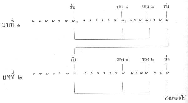 silapa-0458 - Copy