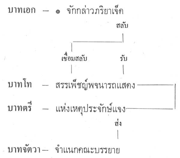 silapa-0460 - Copy1