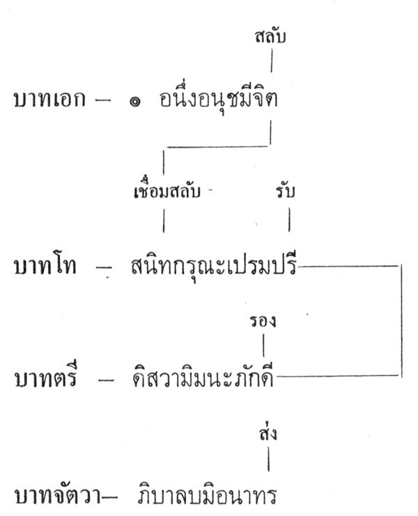 silapa-0461 - Copy2