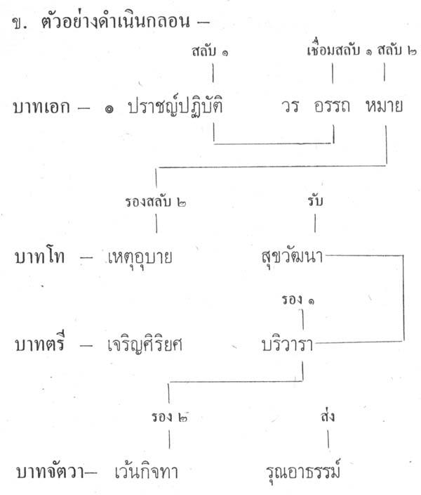 silapa-0462 - Copy1