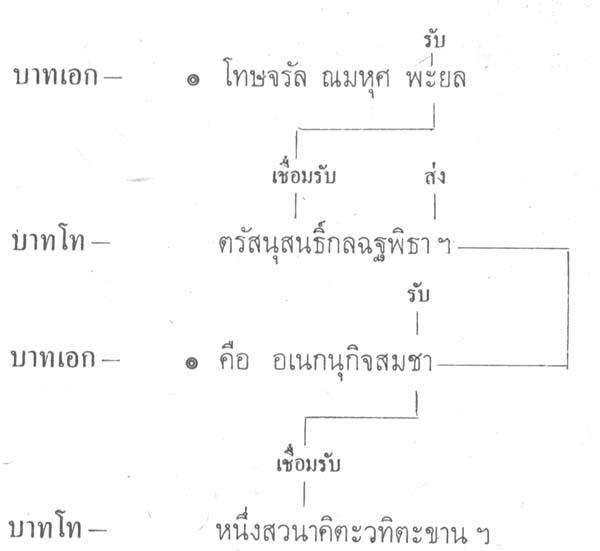silapa-0463 - Copy