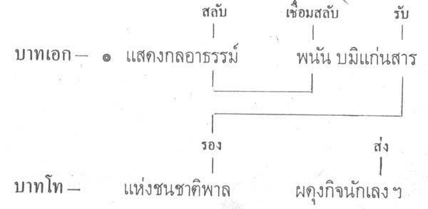 silapa-0463 - Copy2
