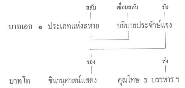 silapa-0464 - Copy1