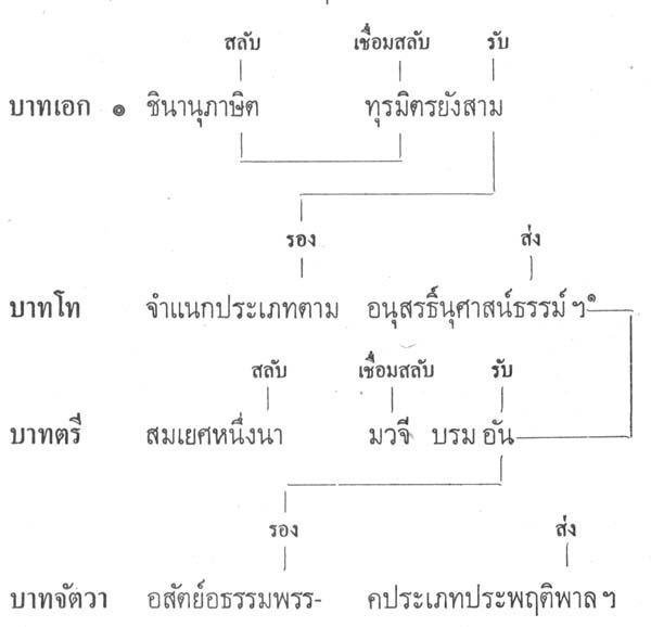 silapa-0465 - Copy