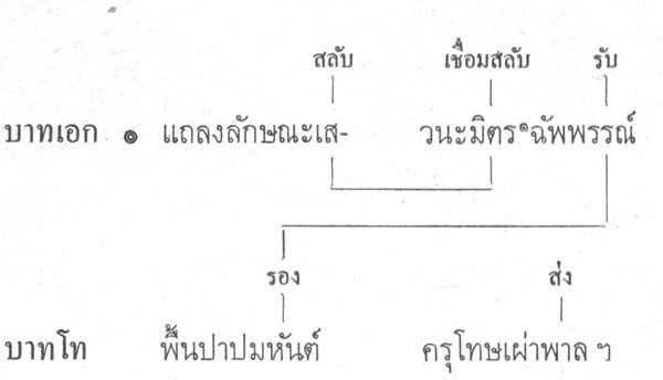 silapa-0466 - Copy