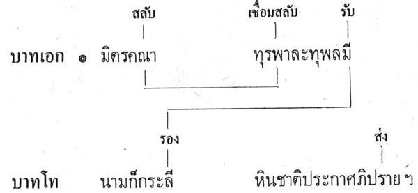 silapa-0467 - Copy