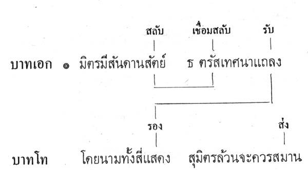 silapa-0467 - Copy2