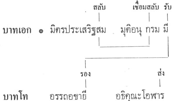 silapa-0468 - Copy2