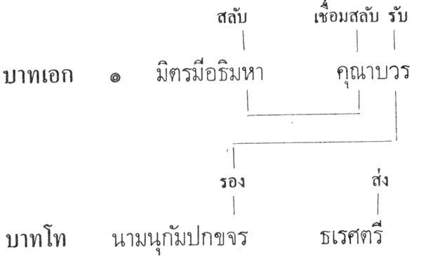 silapa-0469 - Copy1
