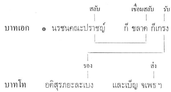 silapa-0470 - Copy1