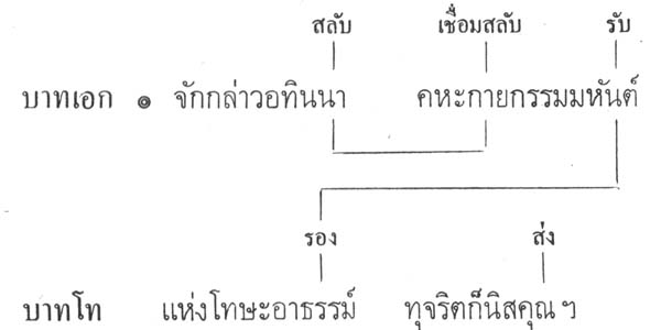 silapa-0471 - Copy