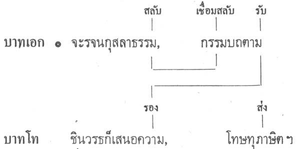 silapa-0473 - Copy2