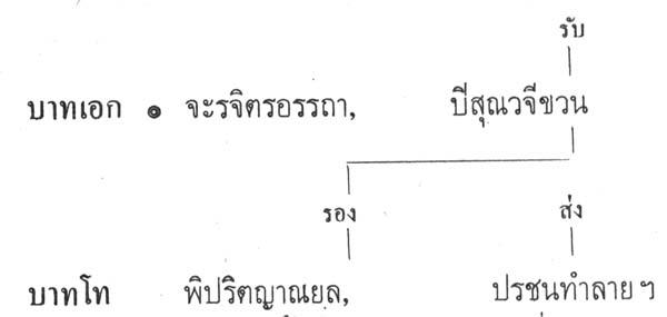 silapa-0474 - Copy