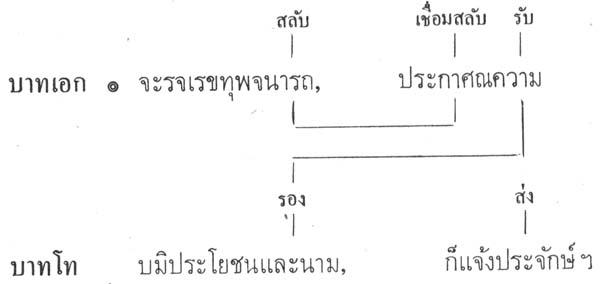 silapa-0474 - Copy2