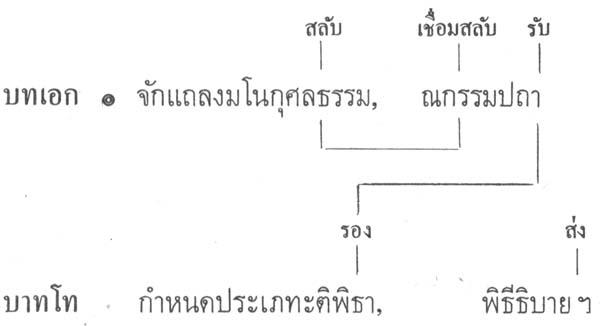 silapa-0475 - Copy