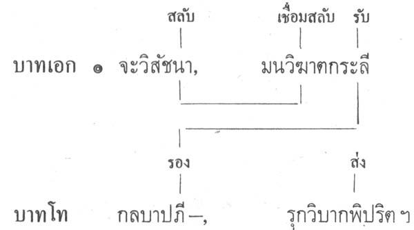 silapa-0475 - Copy2
