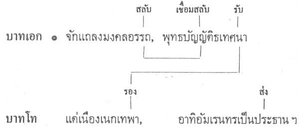 silapa-0476 - Copy2
