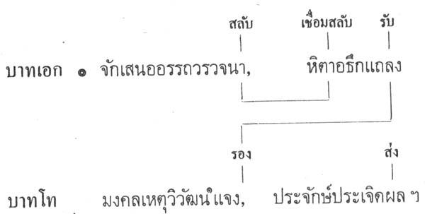silapa-0478 - Copy