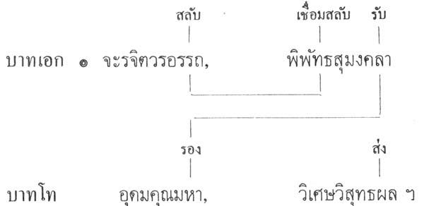 silapa-0479 - Copy1