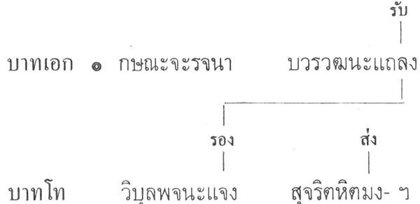 silapa-0479 - Copy3
