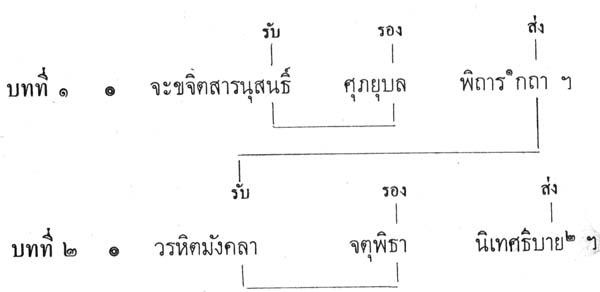 silapa-0480 - Copy1