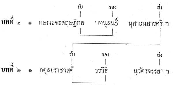 silapa-0481 - Copy