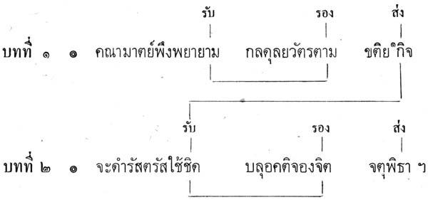 silapa-0481 - Copy2