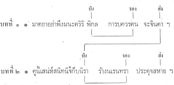 silapa-0483 - Copy