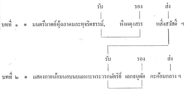 silapa-0483 - Copy2