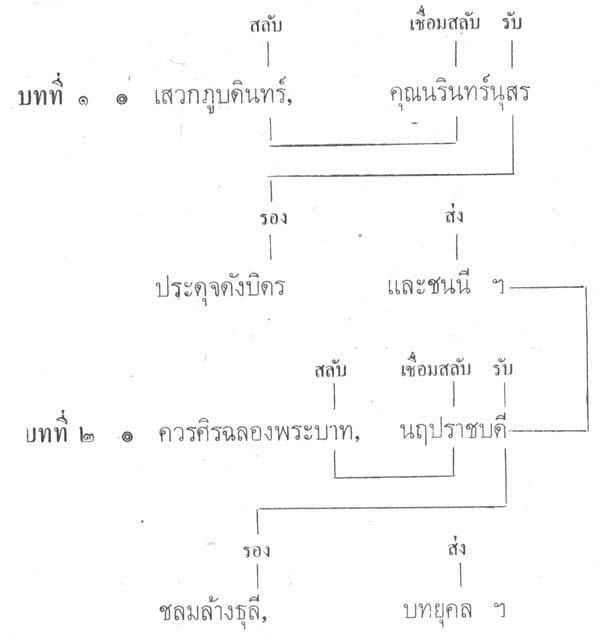 silapa-0485 - Copy1