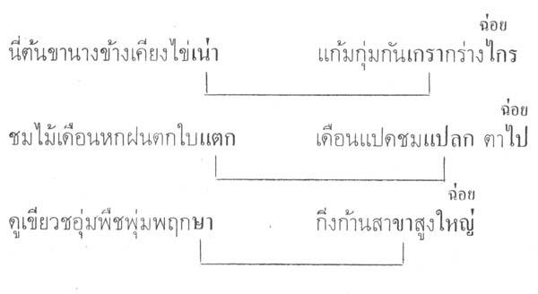 silapa-0487 - Copy