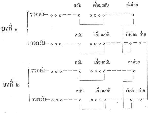 silapa-0489 - Copy