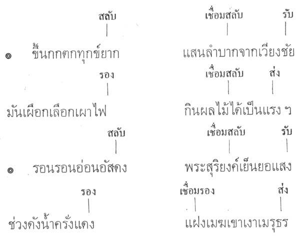 silapa-0491 - Copy