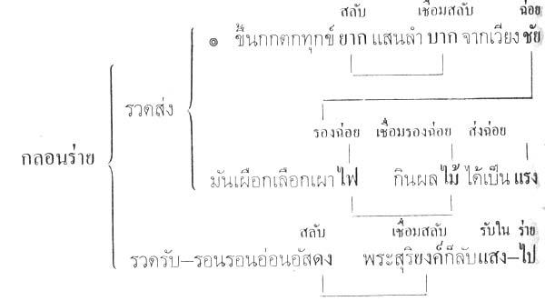 silapa-0492 - Copy1
