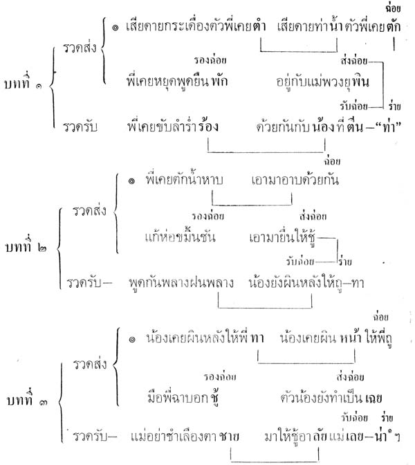 silapa-0494 - Copy