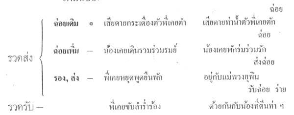 silapa-0495 - Copy