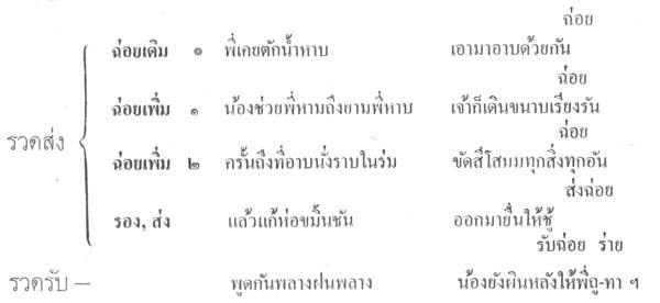 silapa-0495 - Copy1