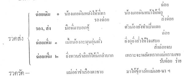 silapa-0496 - Copy